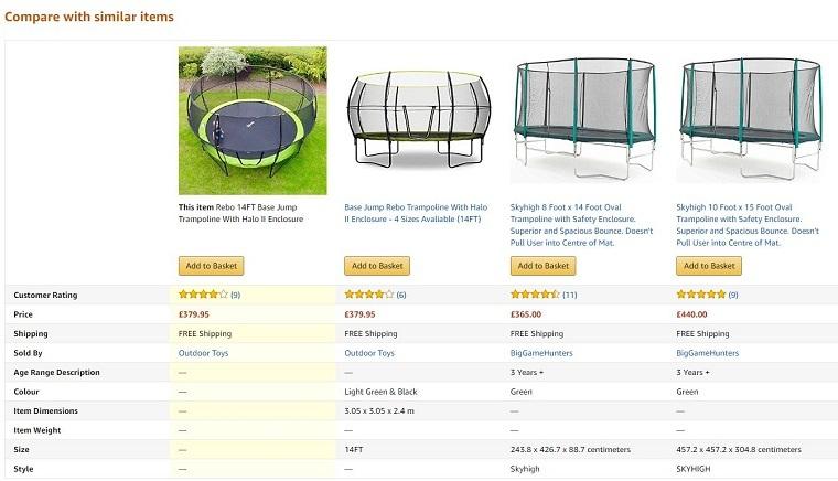 amazon product comparison