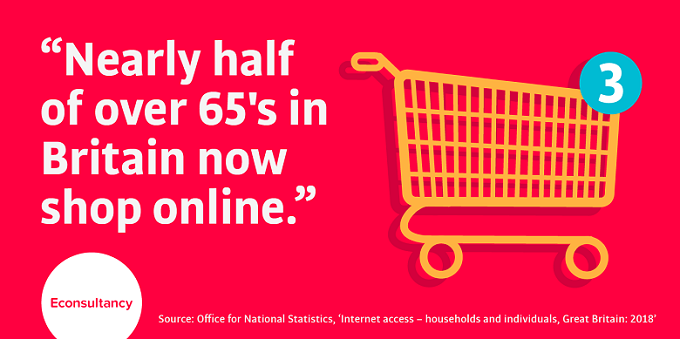 over 65's shopping online
