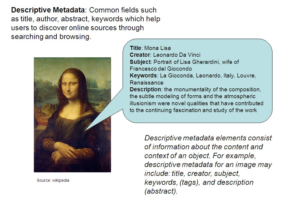 mona lisa with meta data: title, creator, subject, keywords, descriptions etc