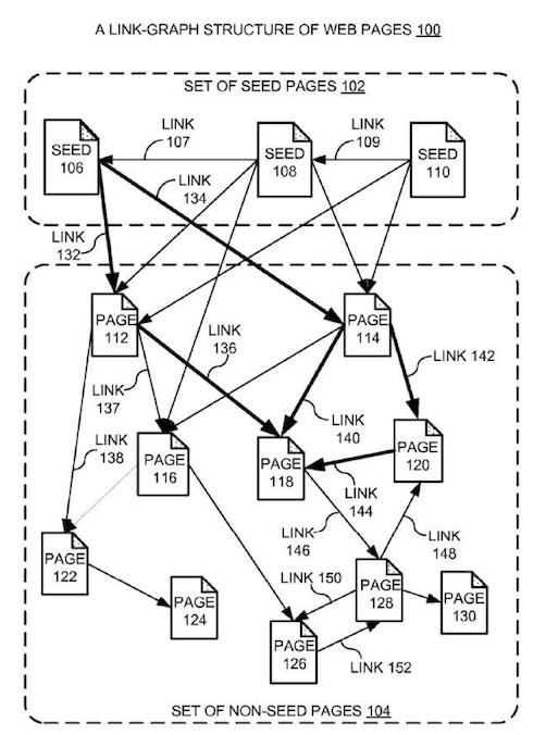 google patent pagerank