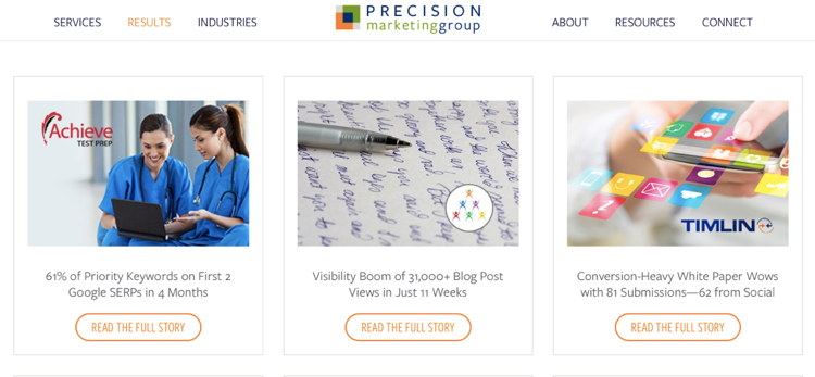precision marketing