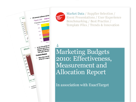 marketing-budgets-2010-report.png
