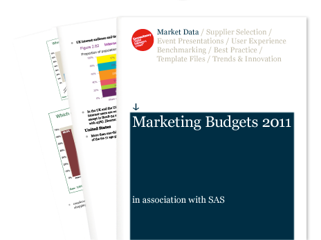 marketing-budgets-2011.png