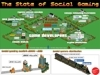 Cover for Infographic: The State of Social Gaming