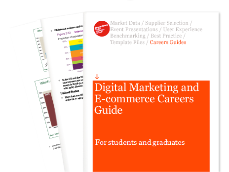 Digital Marketing and E-commerce Careers Guide