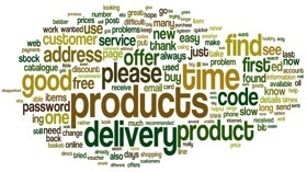 Customer survey comments wordcloud