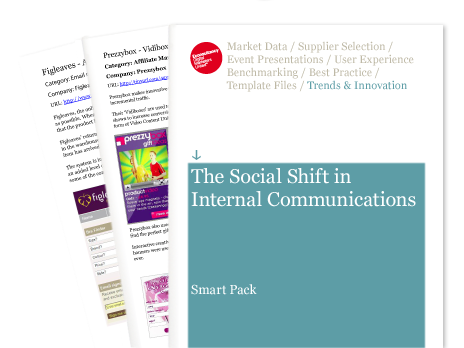 The_Social_Shift_in_Internal_Communications_-_Smart_Pack.png