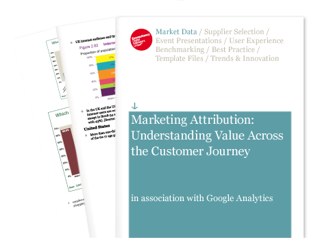 marketing-attribution-understanding-value-across-the-customer-journey.png