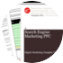 Cover for Search Engine Marketing: PPC Planning and Buying - Digital Marketing Template Files