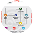 Cover for Infographic: Real-Time Bidding (RTB) Ecosystem