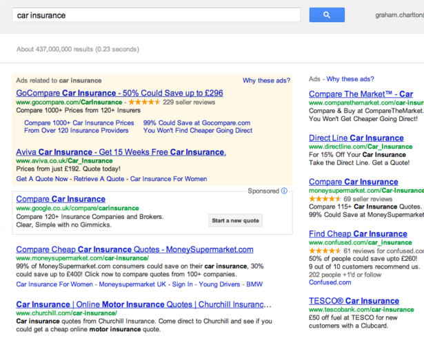 Google's visibility for car insurance searches improves