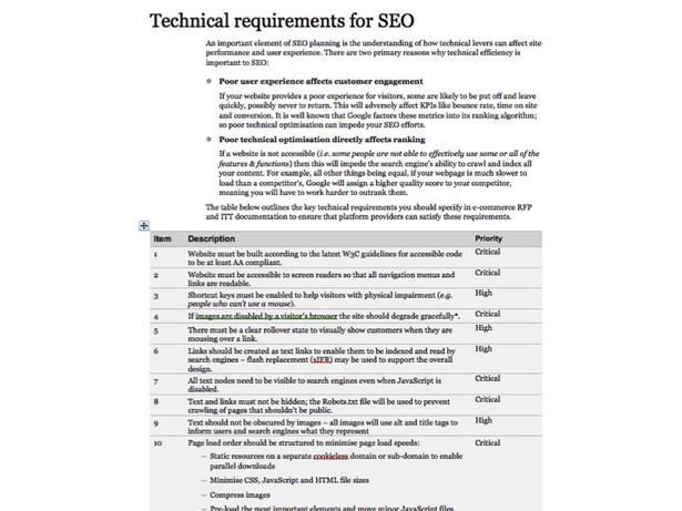 SEO RFP Checklist