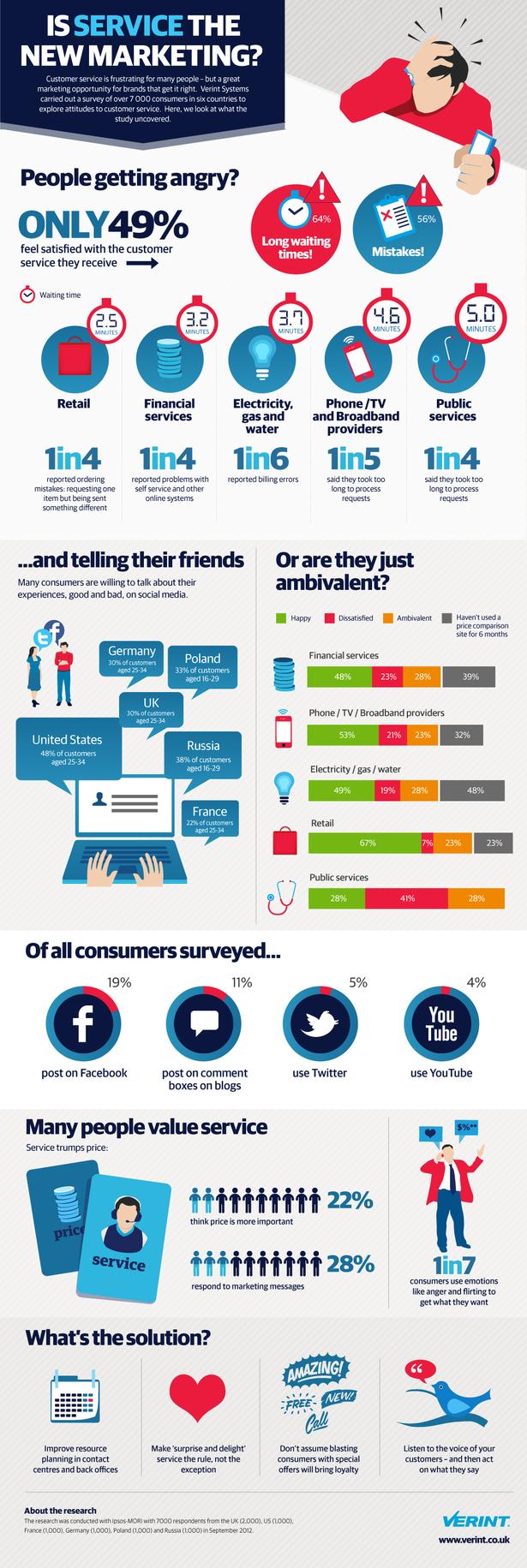 This week's top six infographics – Econsultancy