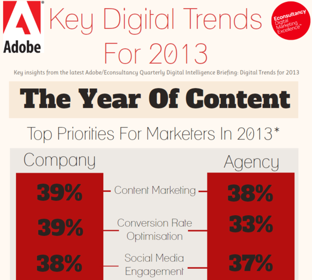 qdib-digital-trends-for-2013.png
