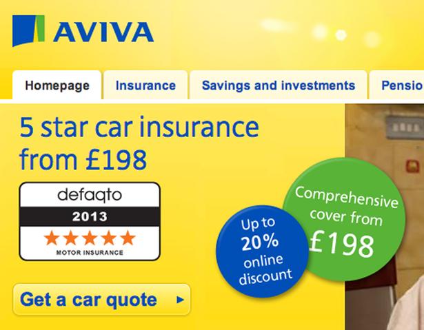 Car Insurance Aviva Car Insurance