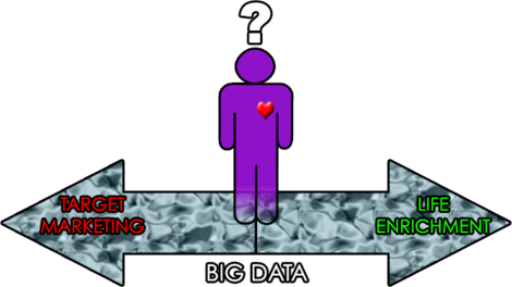 #BigData could mean #BigTrouble