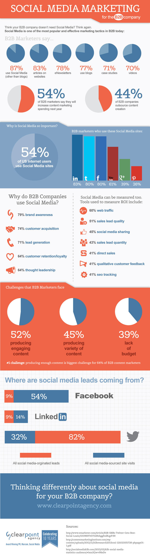 This week's finest digital marketing infographic