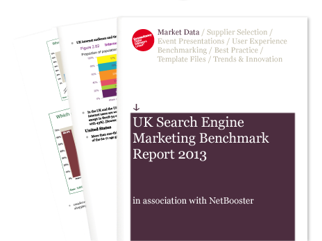 search marketing report