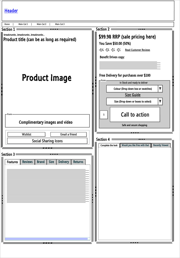 Ecommerce product pages: where to place 30 elements and why