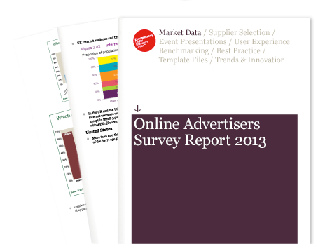 Online advertising survey publishers