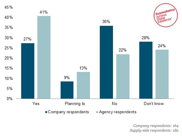 main barriers to marketing planning Flying through the top 5 barriers to digital marketing success there's a big disconnect right now in the world of digital marketing most marketers are still in the early stages of digital maturity even though their customers expect an experience based on sophisticated, integrated cross-channel marketing with personalized messages in my view there are five main barriers.
