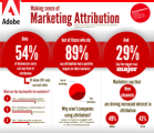 making-sense-of-marketing-attribution-infographic.png
