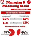 managing-and-measuring-social-infographic.png