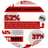 Cover for Infographic: The ROI of Personalisation