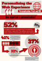 QDIB5-ROI-of-Personalisation-infographic-thumb.png