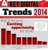 Cover for Infographic: 2014 Digital Trends