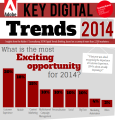 QDIB12-2014-Digital-Trends-infographic-thumb.png