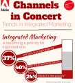 QDIB11-Channels-in-Concert-infographic-thumb.png
