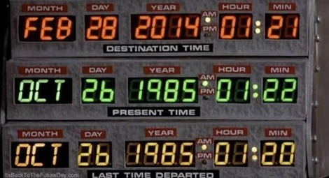 back to the future delorean dashboard
