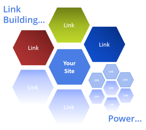 Reducing value of links