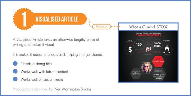 1 visualised article