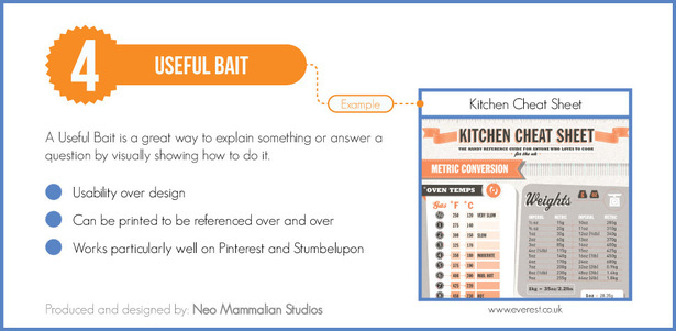 useful bait infographic