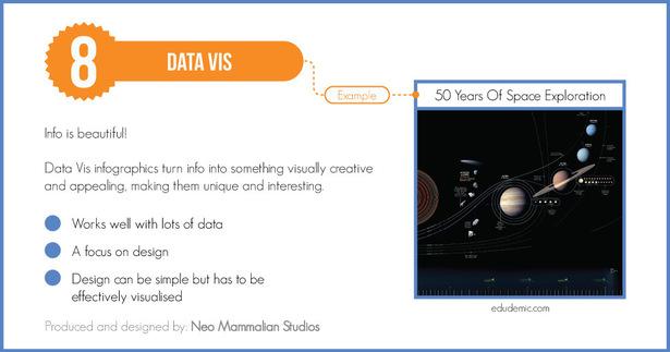 data viz infographic