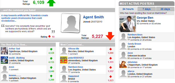 mail online comment stats