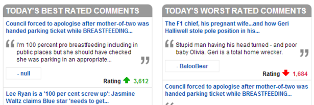 mail online best and worst comments