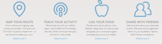 mapmyrun features