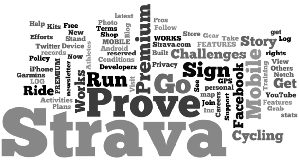 strava homepage wordcloud