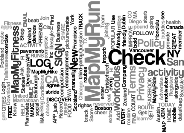 mapmyrun homepage wordcloud