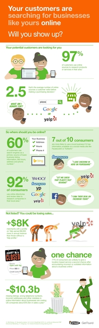 godaddy infographic
