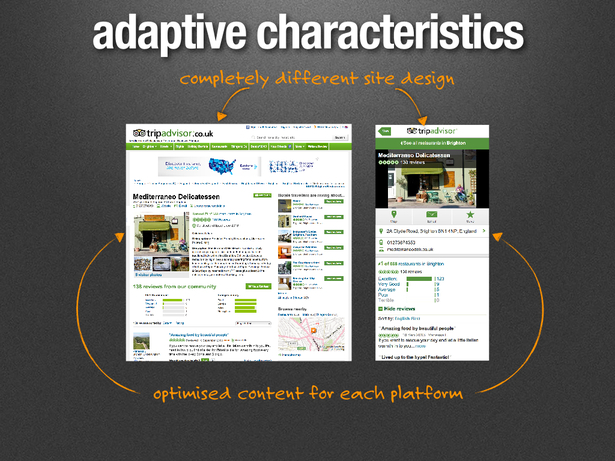 What is adaptive web design (AWD) and when should you use it ...