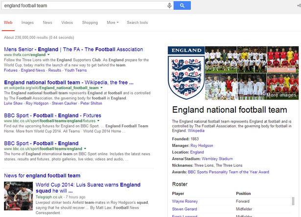 england football team in Google SERPs