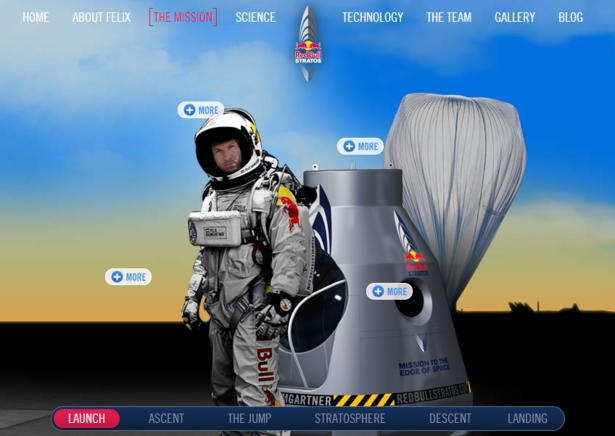 Red Bull Stratos content repurposing