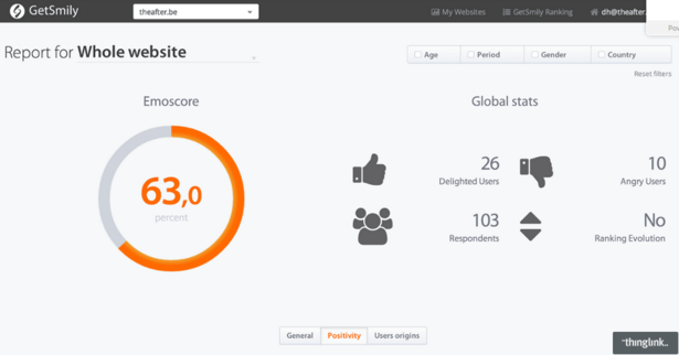 dashboard from getsmily