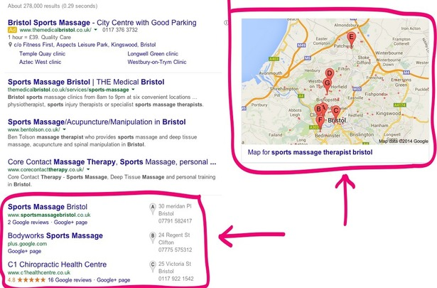 Why Google+ Local is vital for offline businesses