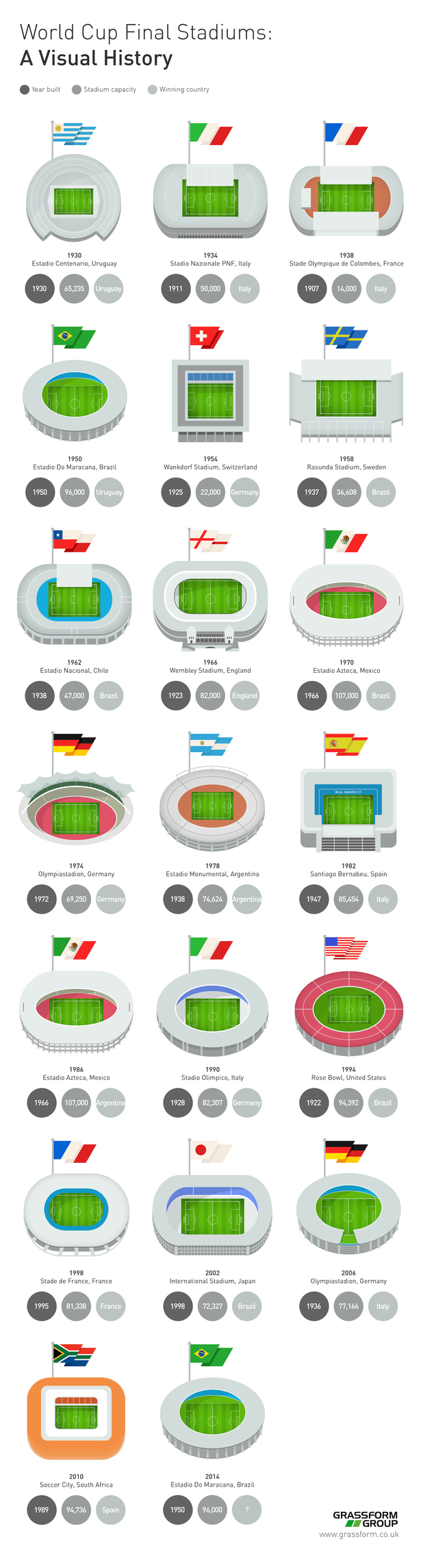history of world cup stadiums