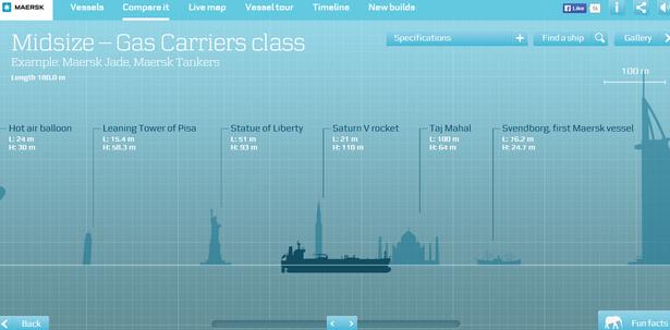 maersk fleet